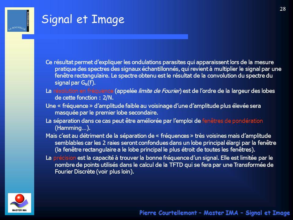 Ce résultat permet d'expliquer les ondulations parasites qui apparaissent lors de la mesure pratique des spectres des signaux échantillonnés, qui revient à multiplier le signal par une fenêtre rectangulaire. Le spectre obtenu est le résultat de la convolution du spectre du signal par GN(f).