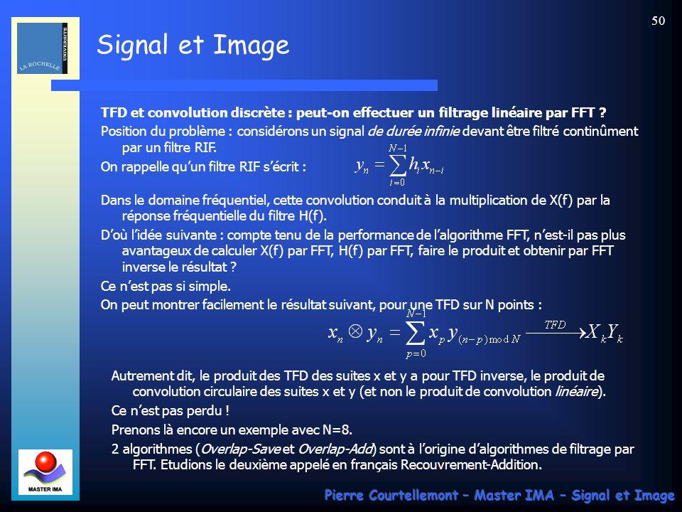 TFD et convolution discrète : peut-on effectuer un filtrage linéaire par FFT