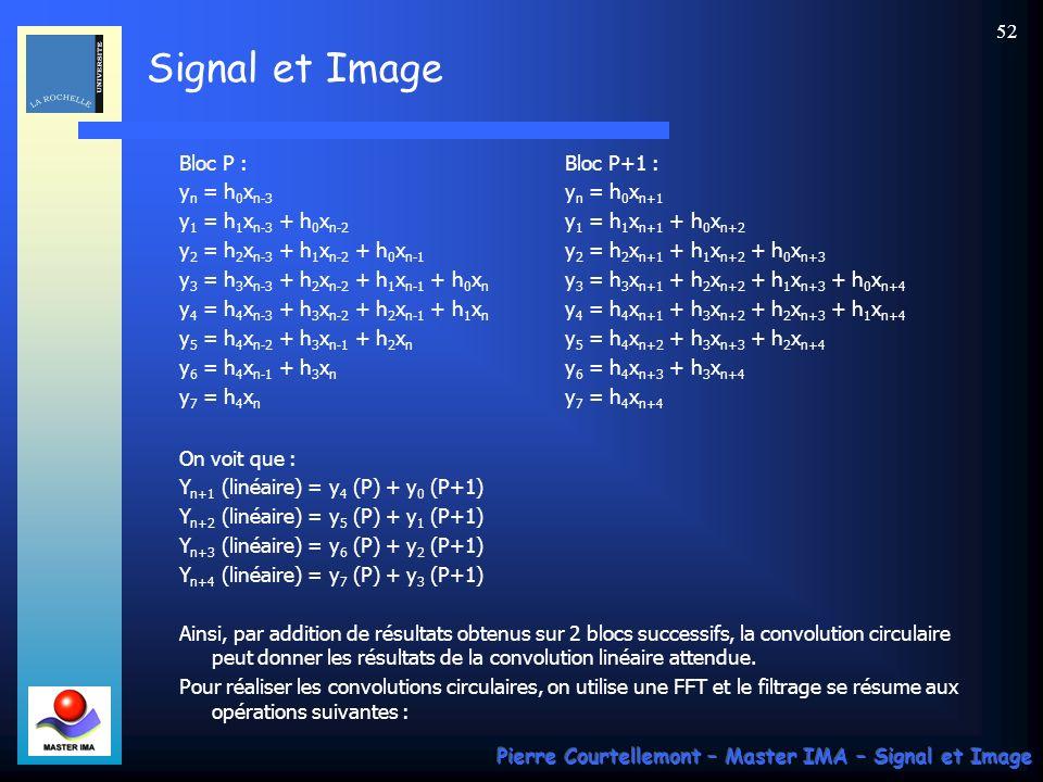 Bloc P : yn = h0xn-3. y1 = h1xn-3 + h0xn-2. y2 = h2xn-3 + h1xn-2 + h0xn-1. y3 = h3xn-3 + h2xn-2 + h1xn-1 + h0xn.