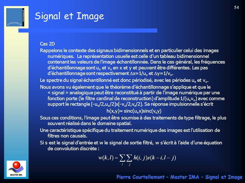 h(x,y)= sinc(uex)sinc(vey)