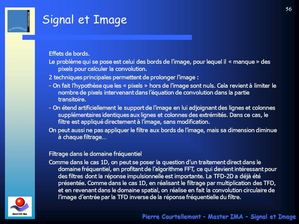 Effets de bords. Le problème qui se pose est celui des bords de l'image, pour lequel il « manque » des pixels pour calculer la convolution.