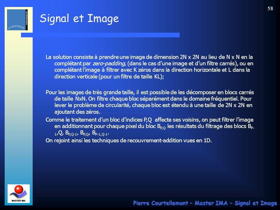 La solution consiste à prendre une image de dimension 2N x 2N au lieu de N x N en la complétant par zero-padding, (dans le cas d'une image et d'un filtre carrés), ou en complétant l'image à filtrer avec K zéros dans la direction horizontale et L dans la direction verticale (pour un filtre de taille KL);