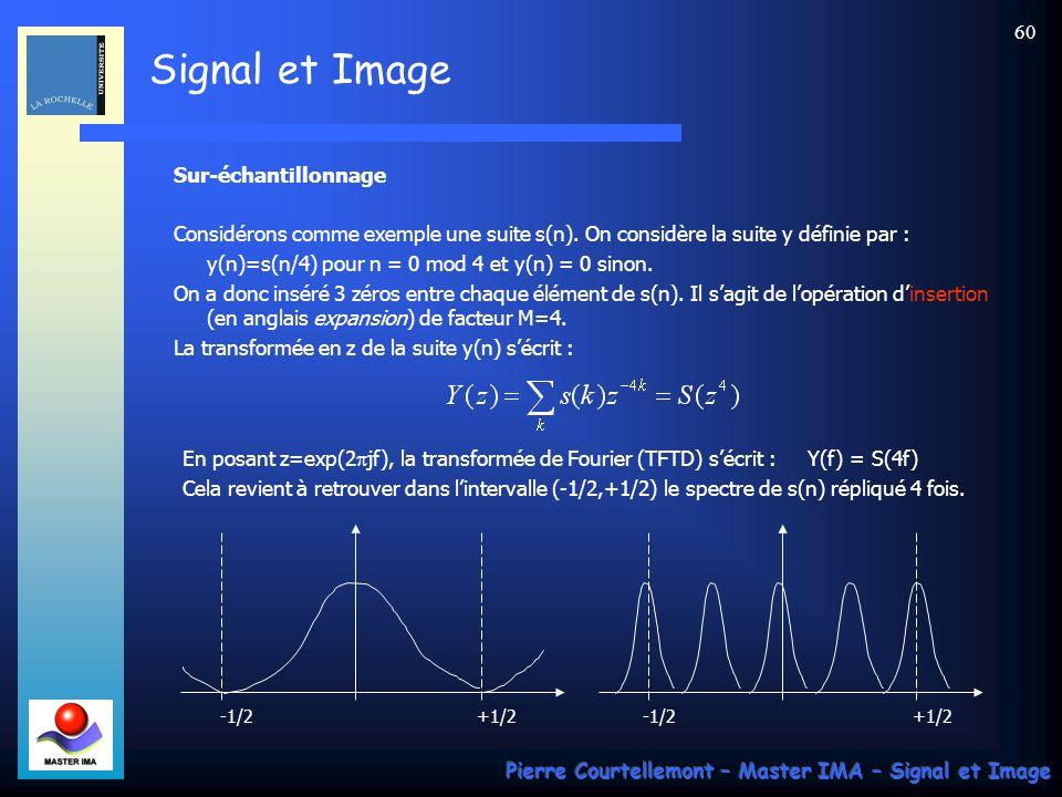 y(n)=s(n/4) pour n = 0 mod 4 et y(n) = 0 sinon.