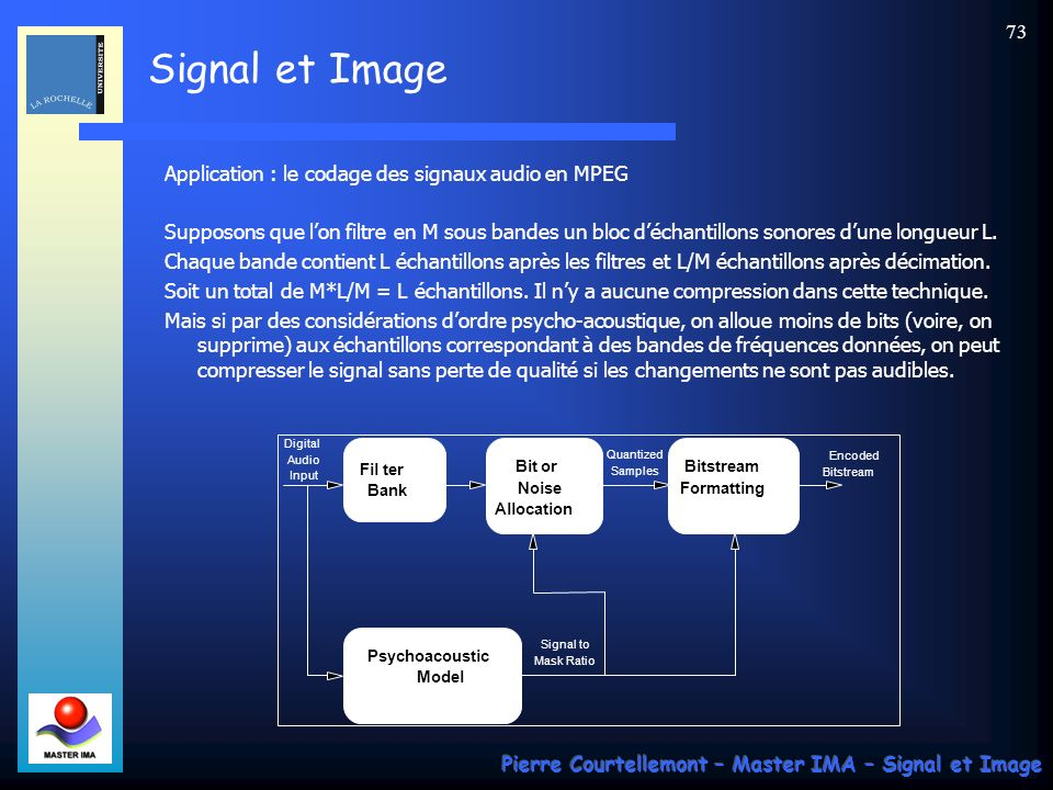 Application : le codage des signaux audio en MPEG