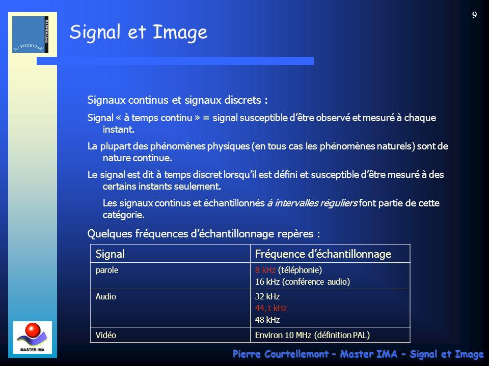 Signaux continus et signaux discrets :