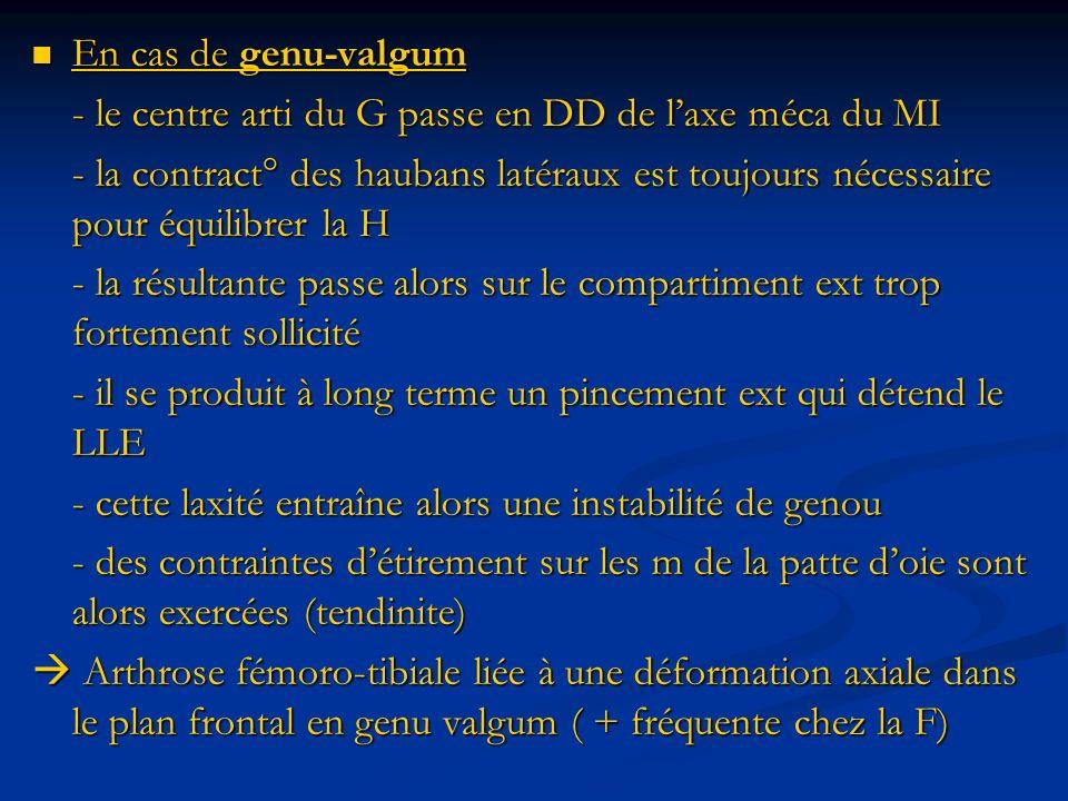 En cas de genu-valgum - le centre arti du G passe en DD de l'axe méca du MI.