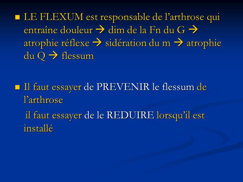 LE FLEXUM est responsable de l'arthrose qui entraîne douleur  dim de la Fn du G  atrophie réflexe  sidération du m  atrophie du Q  flessum
