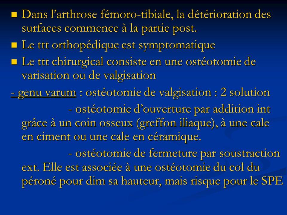 Dans l'arthrose fémoro-tibiale, la détérioration des surfaces commence à la partie post.