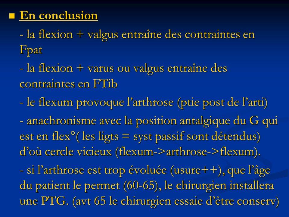 En conclusion - la flexion + valgus entraîne des contraintes en Fpat. - la flexion + varus ou valgus entraîne des contraintes en FTib.