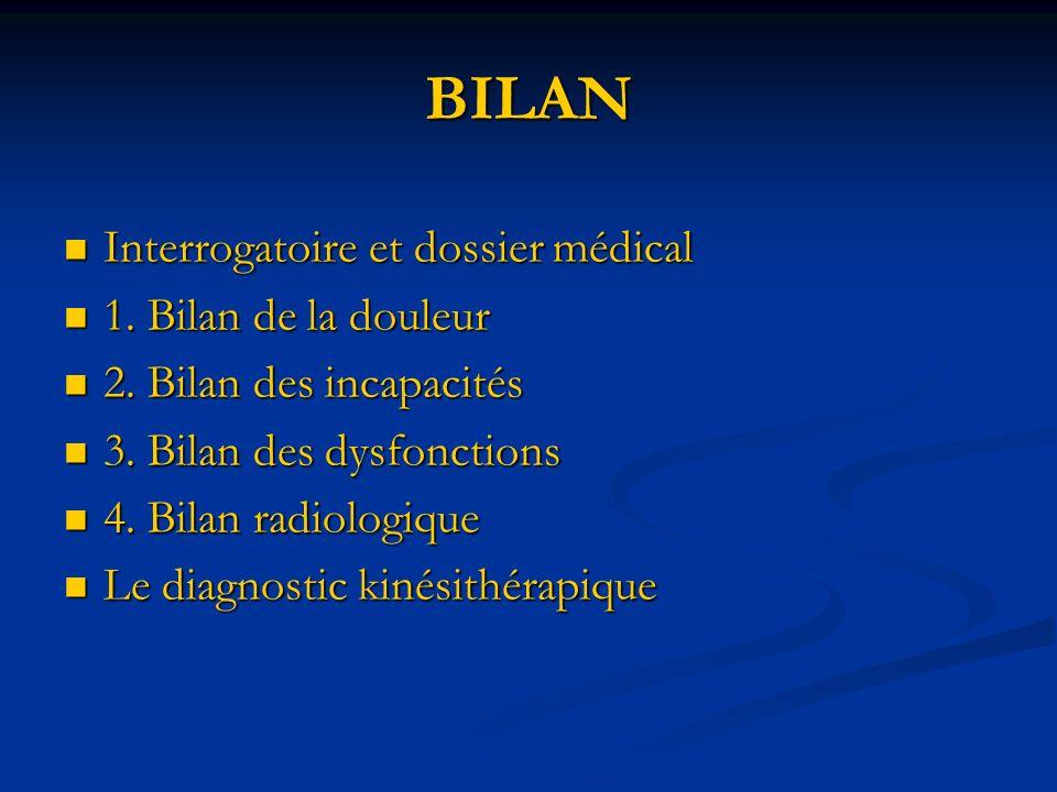 BILAN Interrogatoire et dossier médical 1. Bilan de la douleur