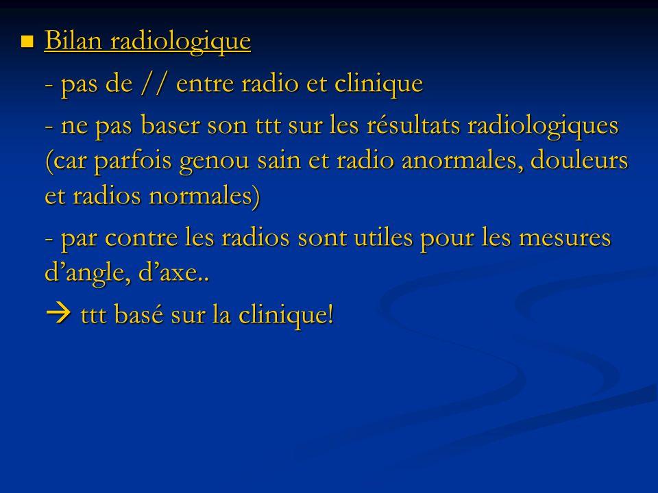 Bilan radiologique - pas de // entre radio et clinique.