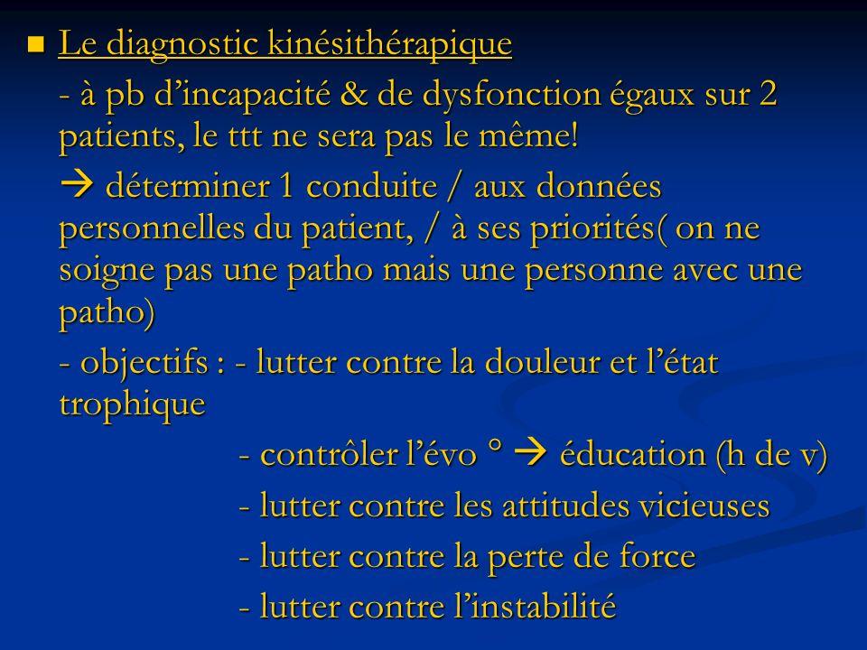 Le diagnostic kinésithérapique