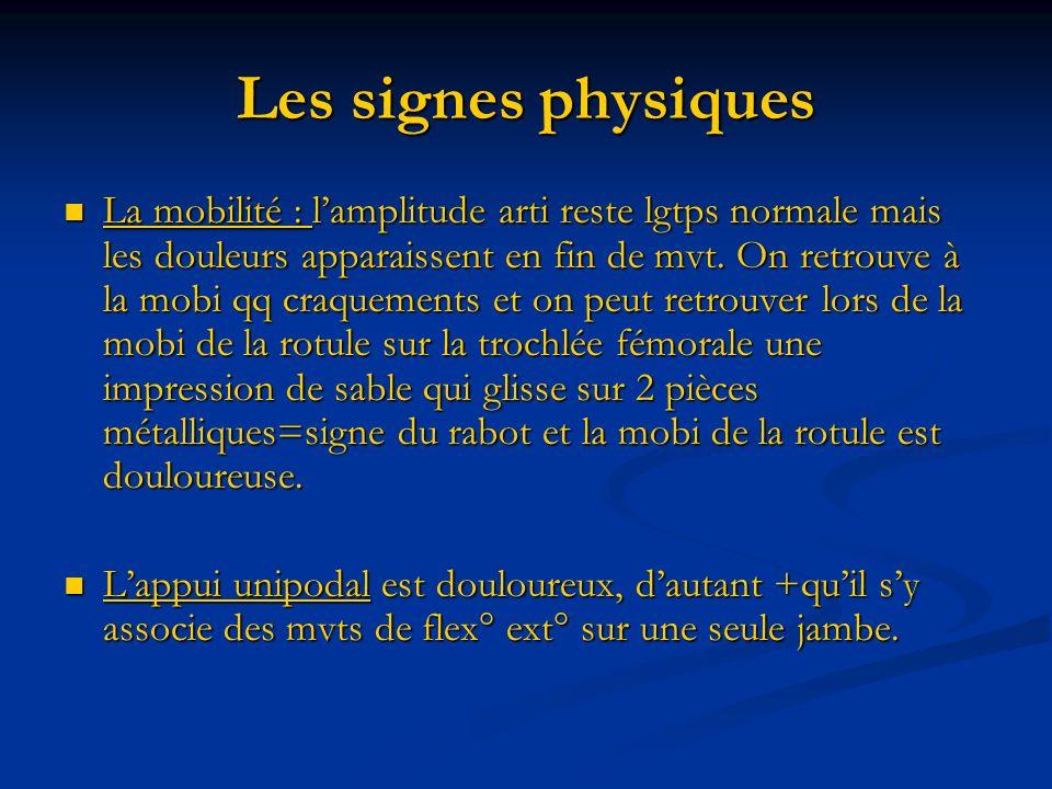 Les signes physiques