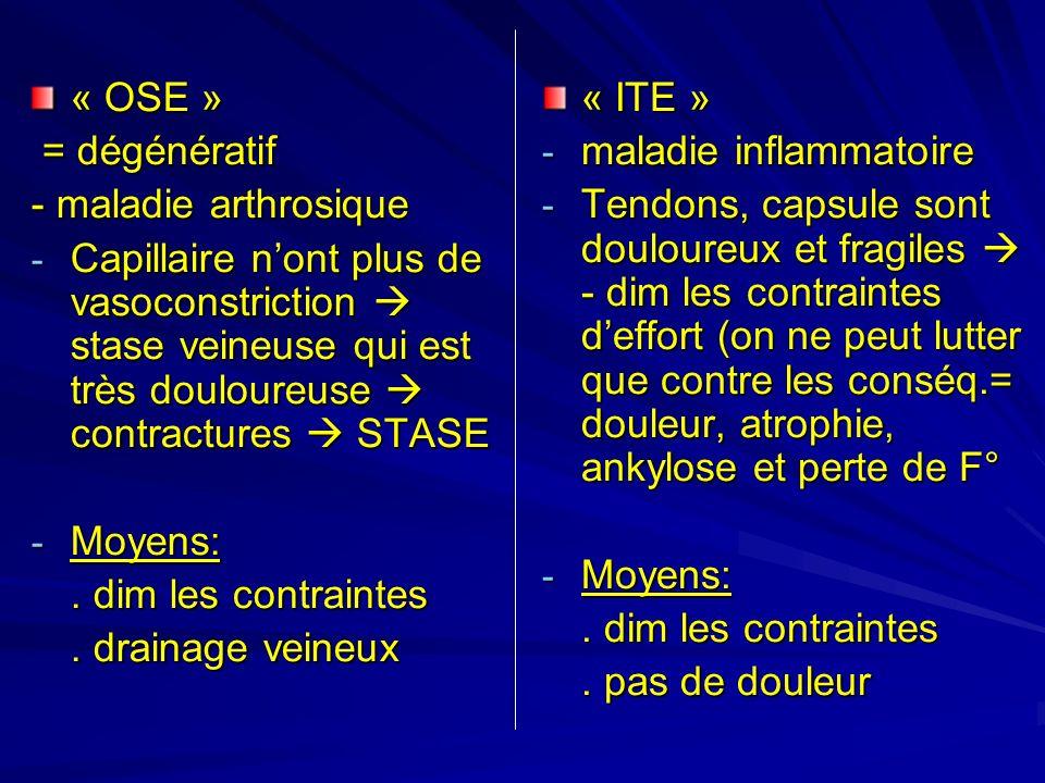 « OSE » = dégénératif. - maladie arthrosique.