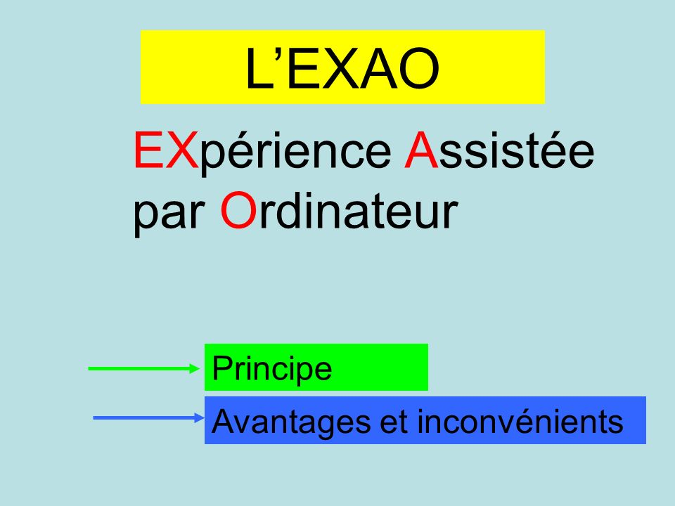 L'EXAO EXpérience Assistée par Ordinateur Principe