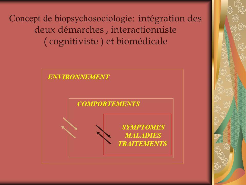 Concept de biopsychosociologie: intégration des deux démarches , interactionniste ( cognitiviste ) et biomédicale