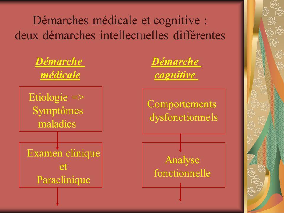 Démarches médicale et cognitive : deux démarches intellectuelles différentes