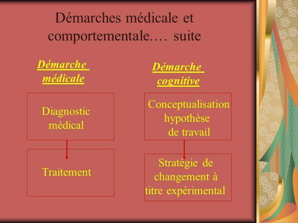 Démarches médicale et comportementale.… suite