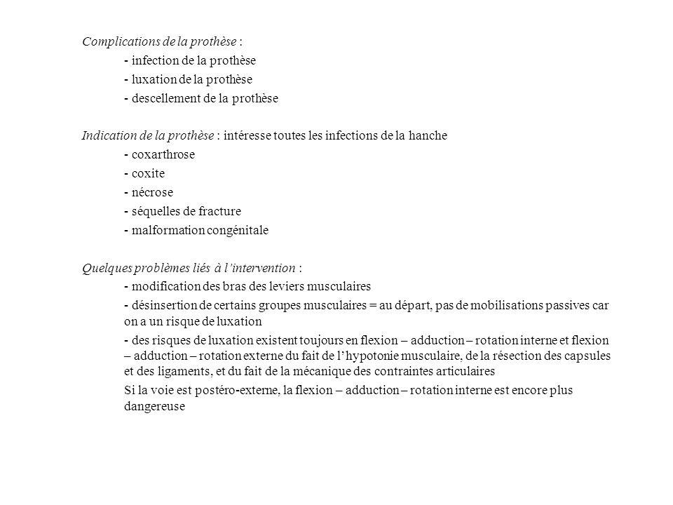 Complications de la prothèse :