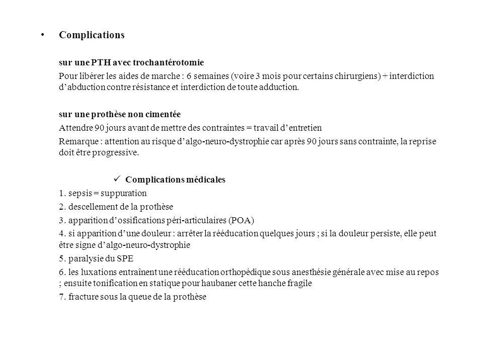 Complications sur une PTH avec trochantérotomie