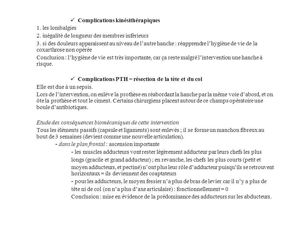 Complications kinésithérapiques