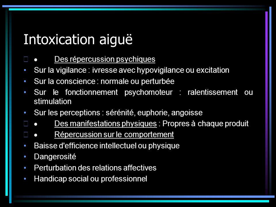 Intoxication aiguë · Des répercussion psychiques
