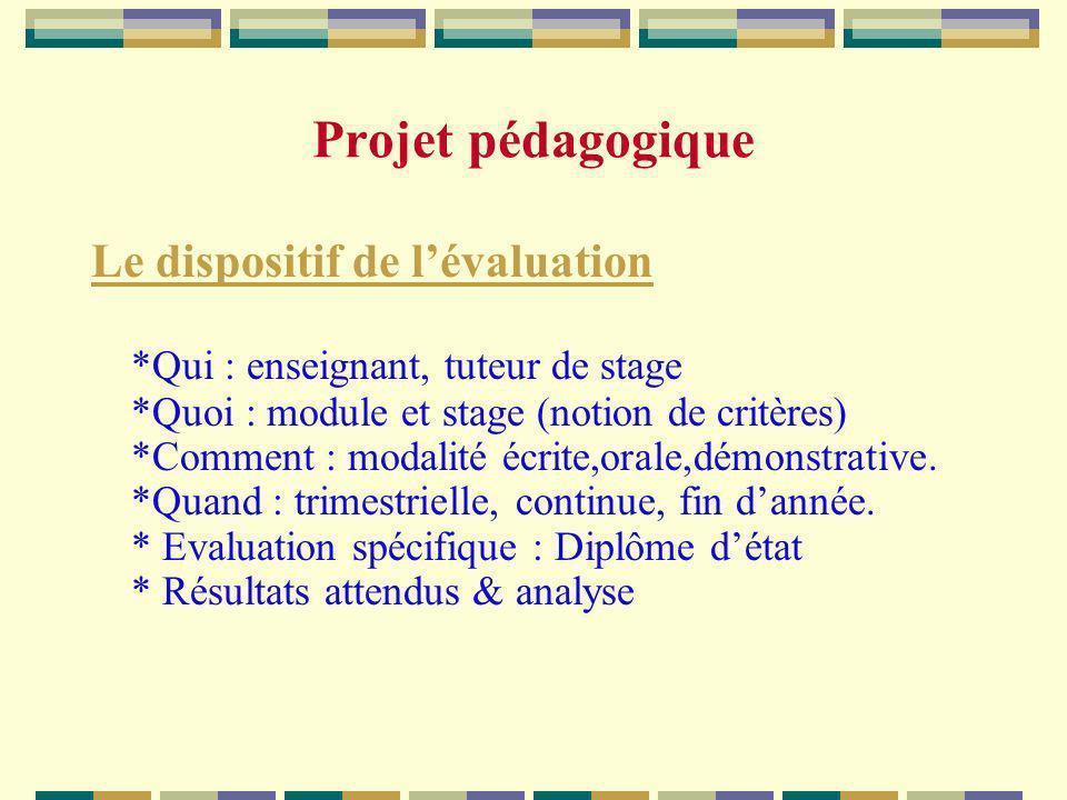 Projet pédagogique Le dispositif de l'évaluation