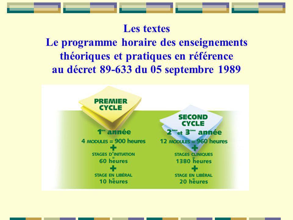 au décret 89-633 du 05 septembre 1989