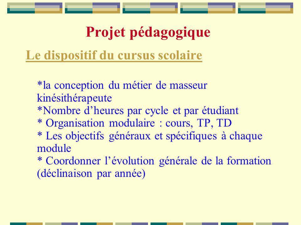 Projet pédagogique Le dispositif du cursus scolaire