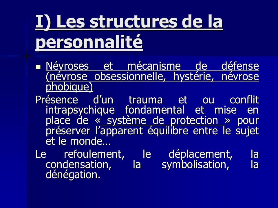 I) Les structures de la personnalité