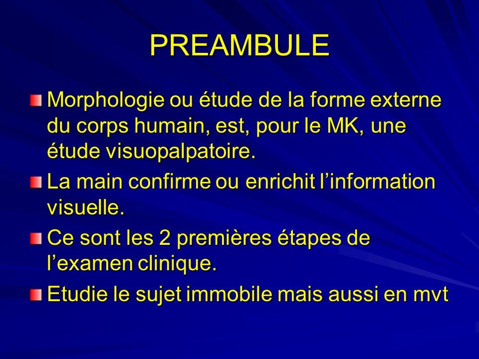 PREAMBULE Morphologie ou étude de la forme externe du corps humain, est, pour le MK, une étude visuopalpatoire.