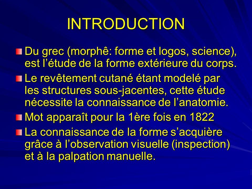 INTRODUCTION Du grec (morphê: forme et logos, science), est l'étude de la forme extérieure du corps.
