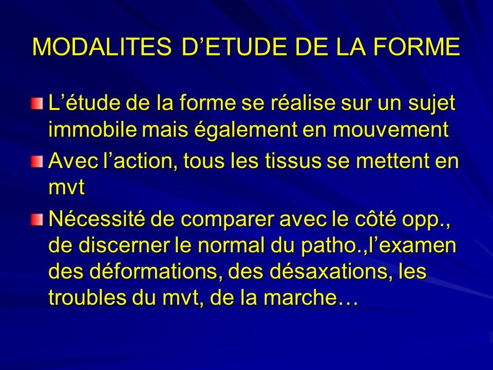 MODALITES D'ETUDE DE LA FORME