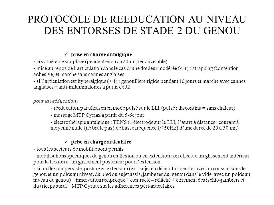 PROTOCOLE DE REEDUCATION AU NIVEAU DES ENTORSES DE STADE 2 DU GENOU