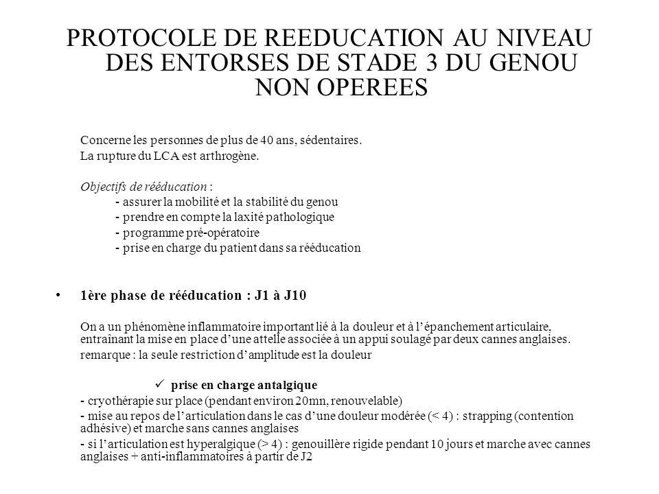 PROTOCOLE DE REEDUCATION AU NIVEAU DES ENTORSES DE STADE 3 DU GENOU NON OPEREES