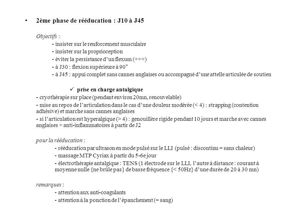 2ème phase de rééducation : J10 à J45