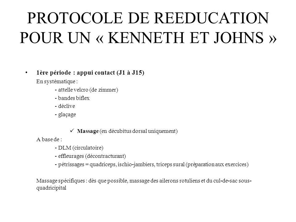 PROTOCOLE DE REEDUCATION POUR UN « KENNETH ET JOHNS »