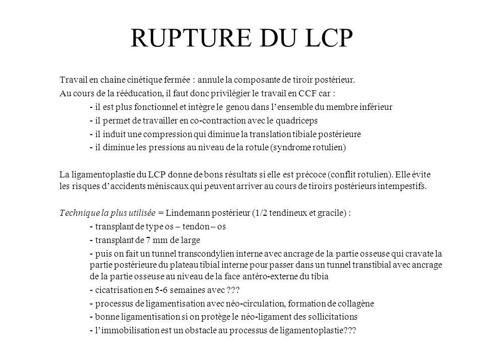 RUPTURE DU LCP Travail en chaîne cinétique fermée : annule la composante de tiroir postérieur.