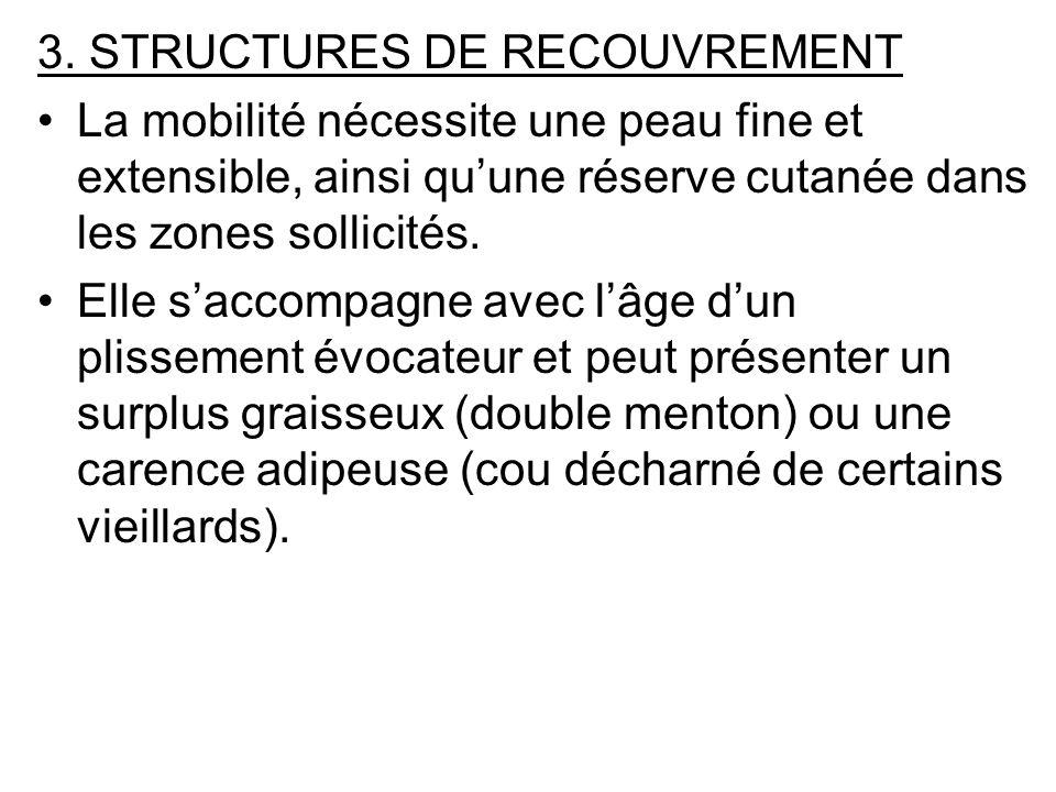 3. STRUCTURES DE RECOUVREMENT
