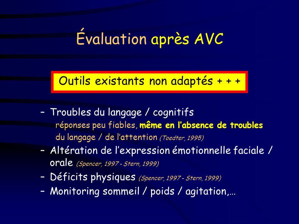 Outils existants non adaptés + + +