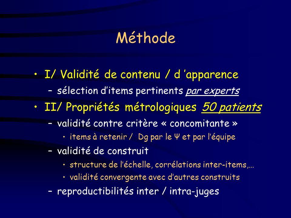 Méthode I/ Validité de contenu / d 'apparence