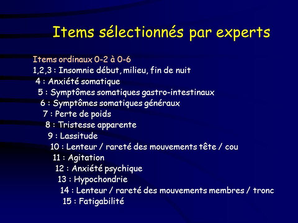 Items sélectionnés par experts