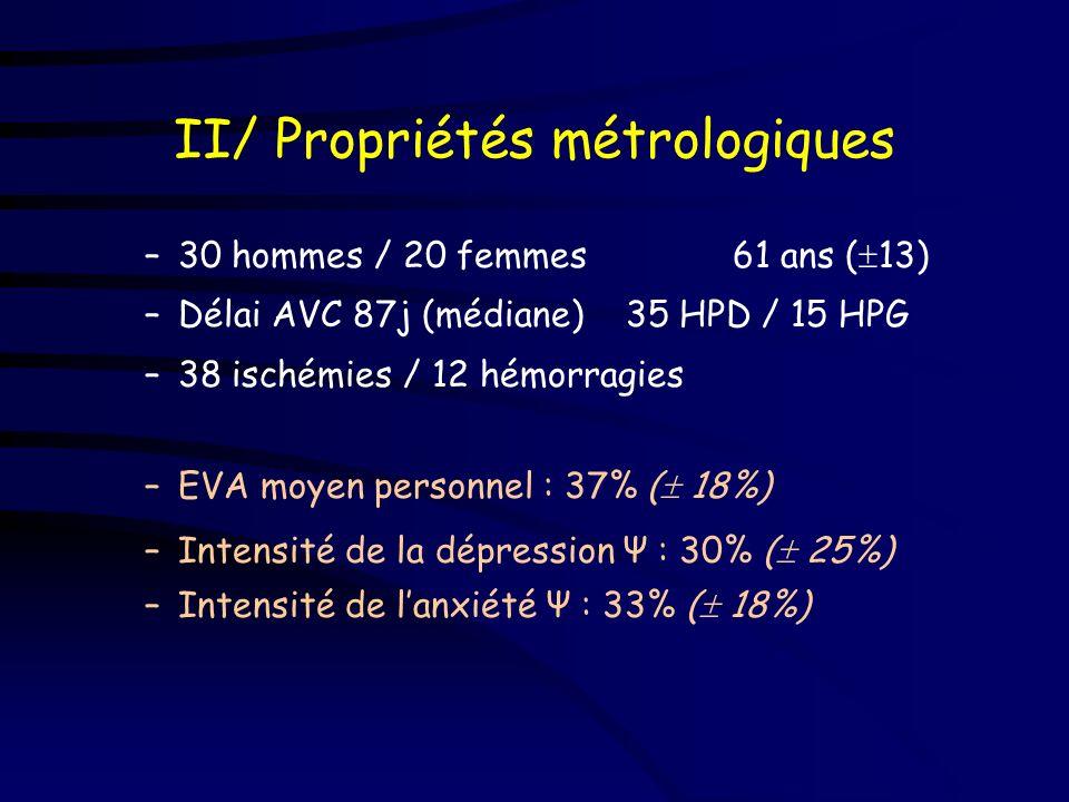 II/ Propriétés métrologiques