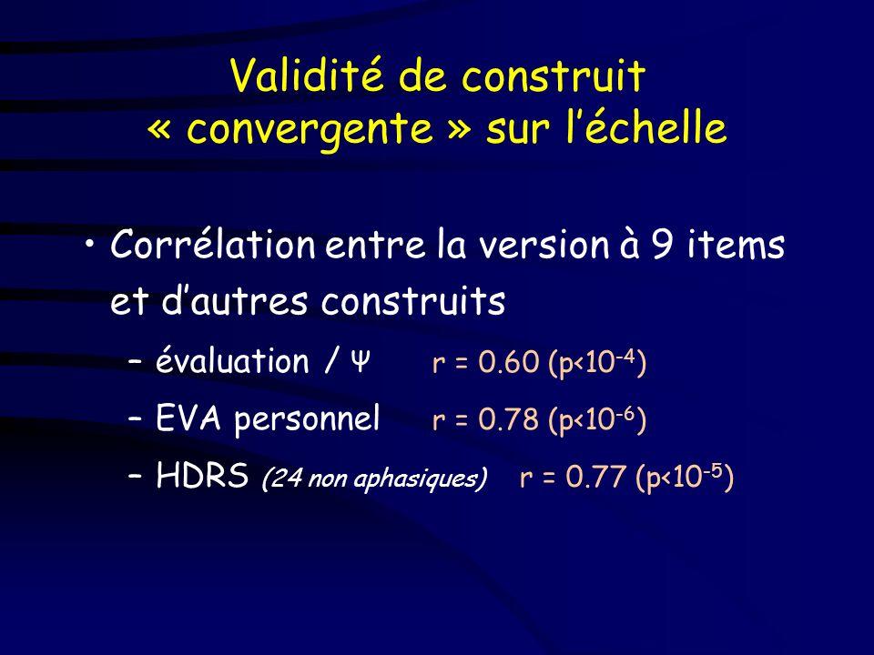 Validité de construit « convergente » sur l'échelle
