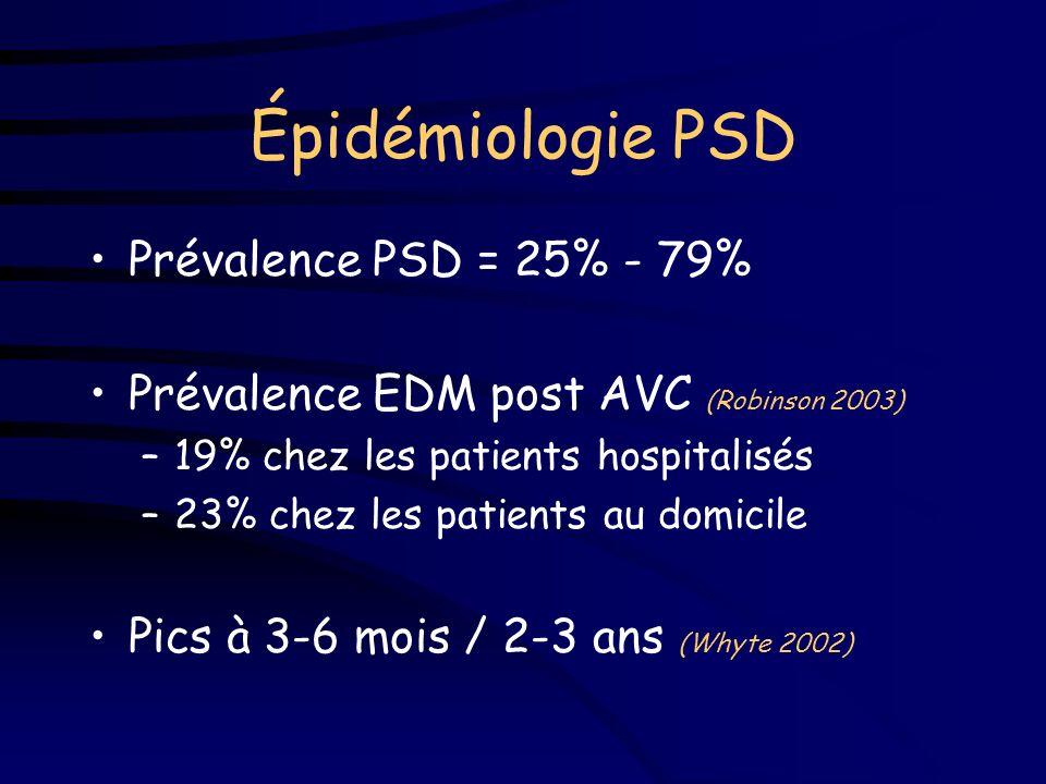 Épidémiologie PSD Prévalence PSD = 25% - 79%