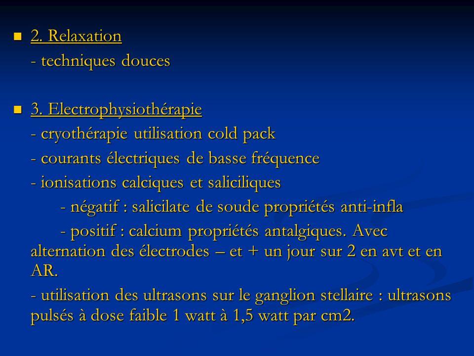 2. Relaxation - techniques douces. 3. Electrophysiothérapie. - cryothérapie utilisation cold pack.