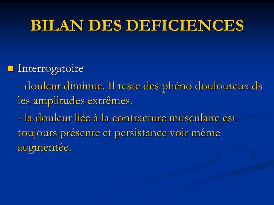 BILAN DES DEFICIENCES Interrogatoire