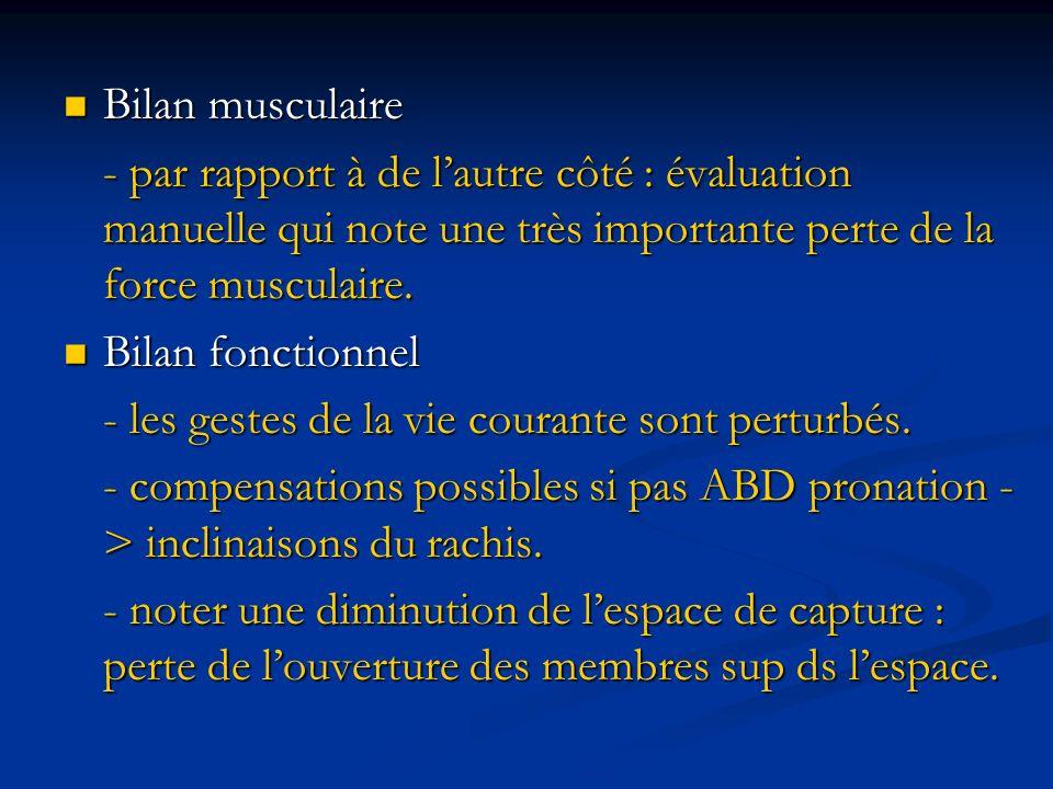 Bilan musculaire - par rapport à de l'autre côté : évaluation manuelle qui note une très importante perte de la force musculaire.