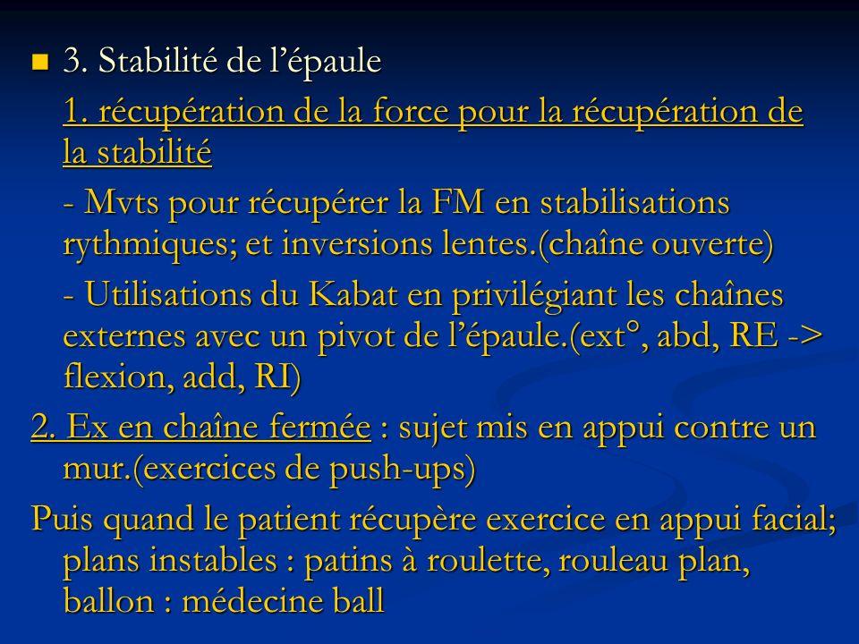 3. Stabilité de l'épaule 1. récupération de la force pour la récupération de la stabilité.