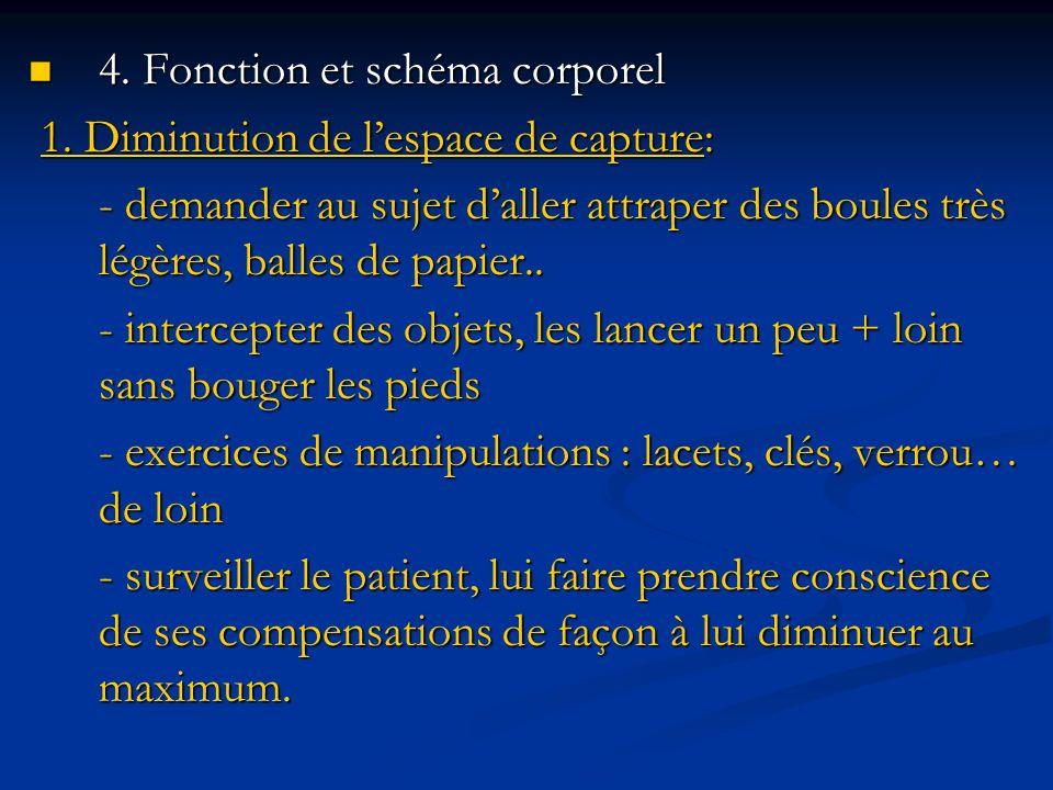4. Fonction et schéma corporel